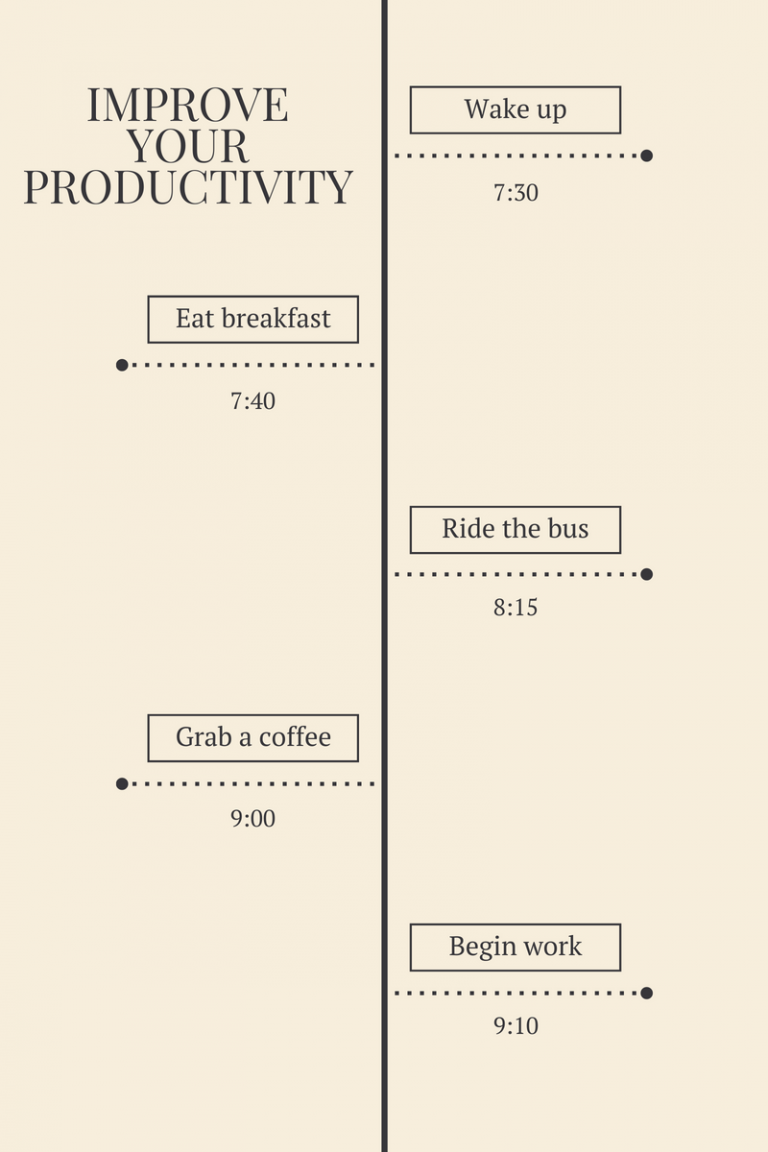 5 Easy Ways to Improve Your Productivity at Work